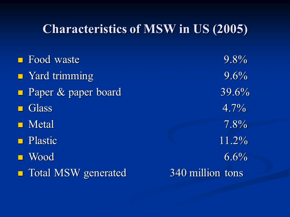Characteristics of MSW in US (2005)