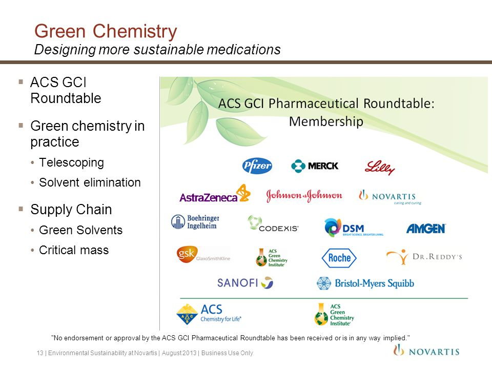 Green Chemistry Designing more sustainable medications