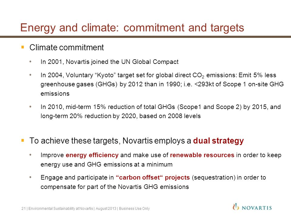 Energy and climate: commitment and targets