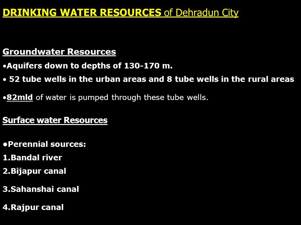 DRINKING WATER RESOURCES of Dehradun City