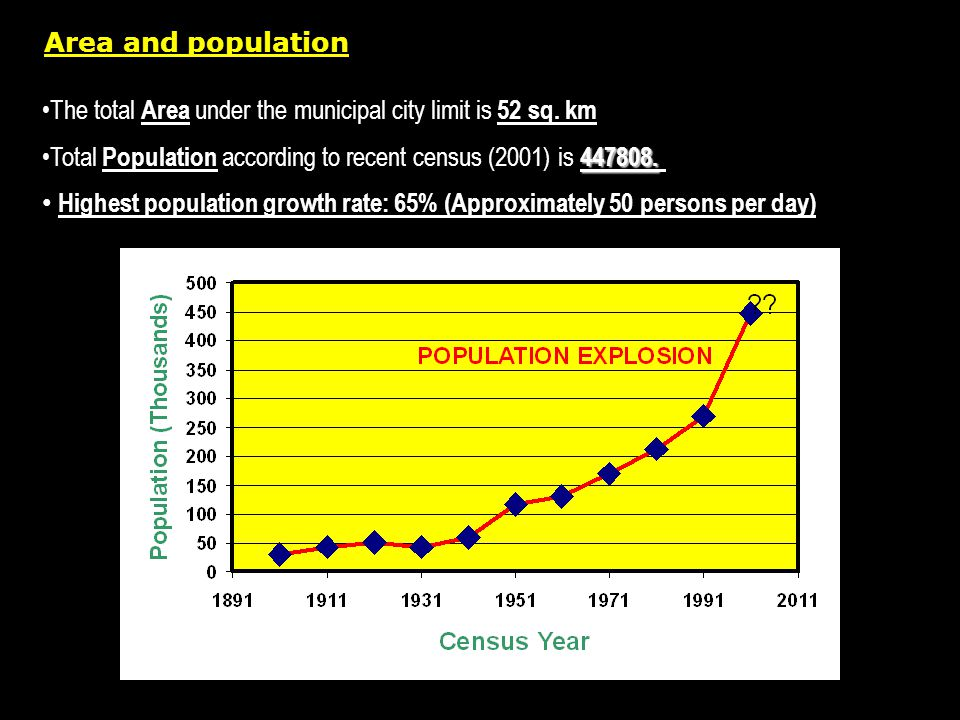 Area and population The total Area under the municipal city limit is 52 sq. km. Total Population according to recent census (2001) is 447808.