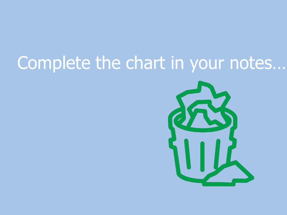 Complete the chart in your notes…