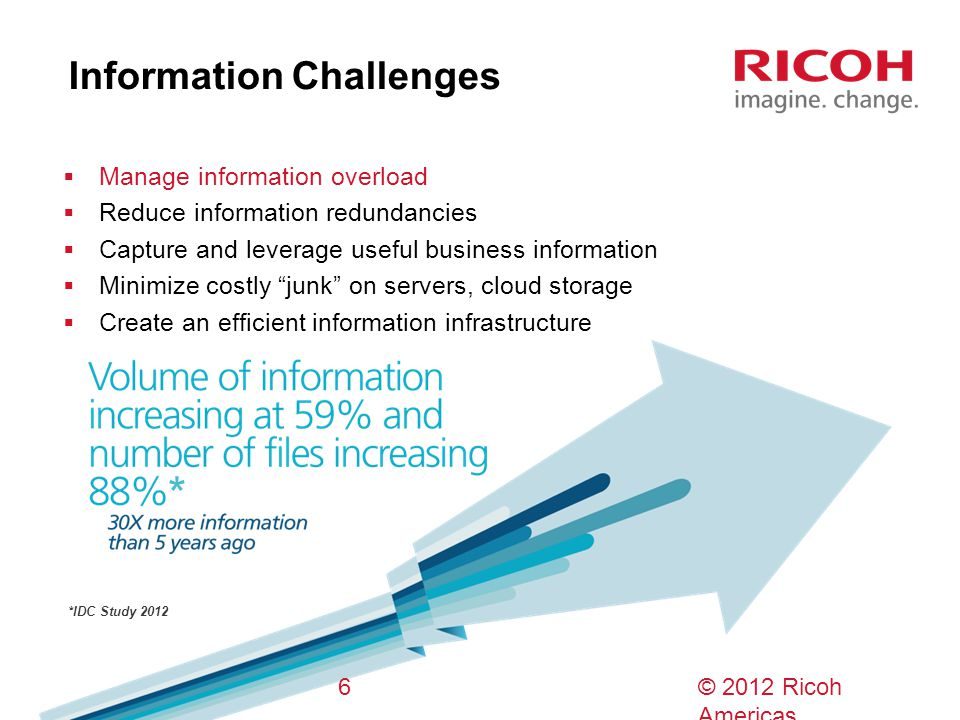 * Information Challenges Manage information overload