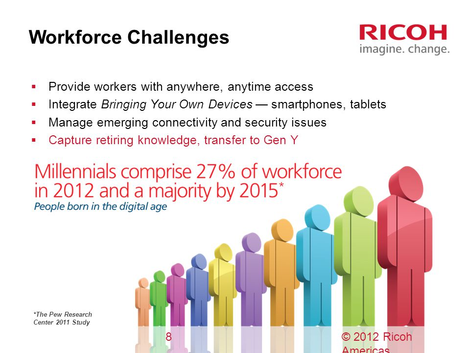 Workforce Challenges Provide workers with anywhere, anytime access