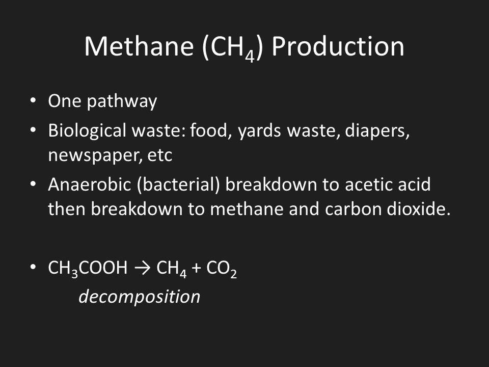 Methane (CH4) Production