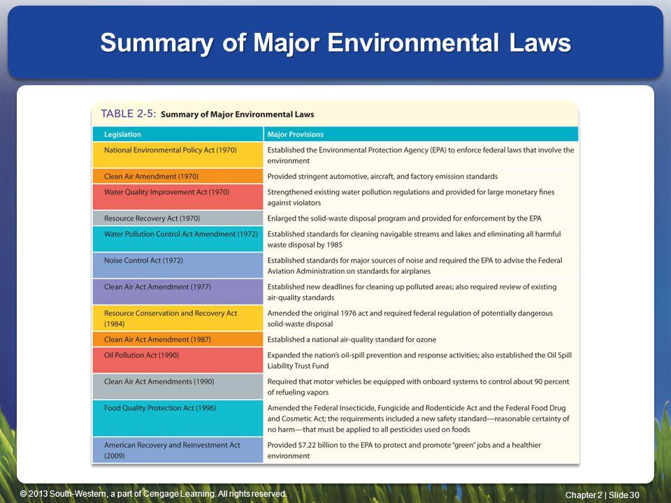 Summary of Major Environmental Laws