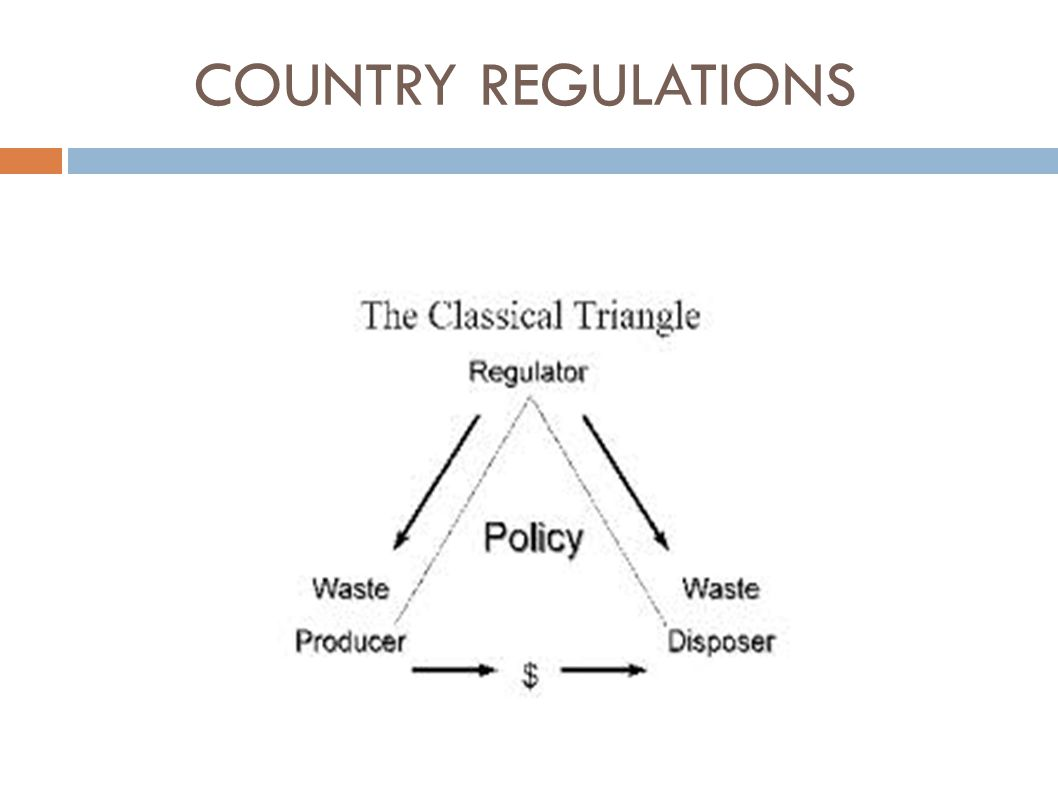 COUNTRY REGULATIONS