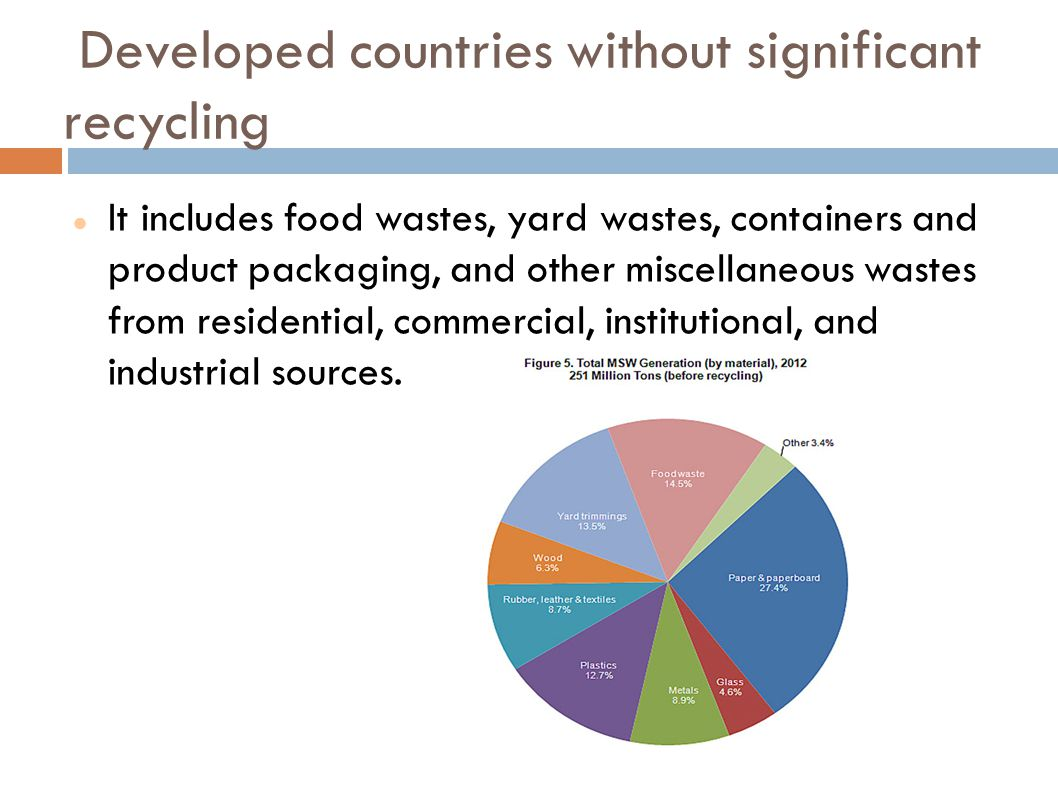 Developed countries without significant recycling