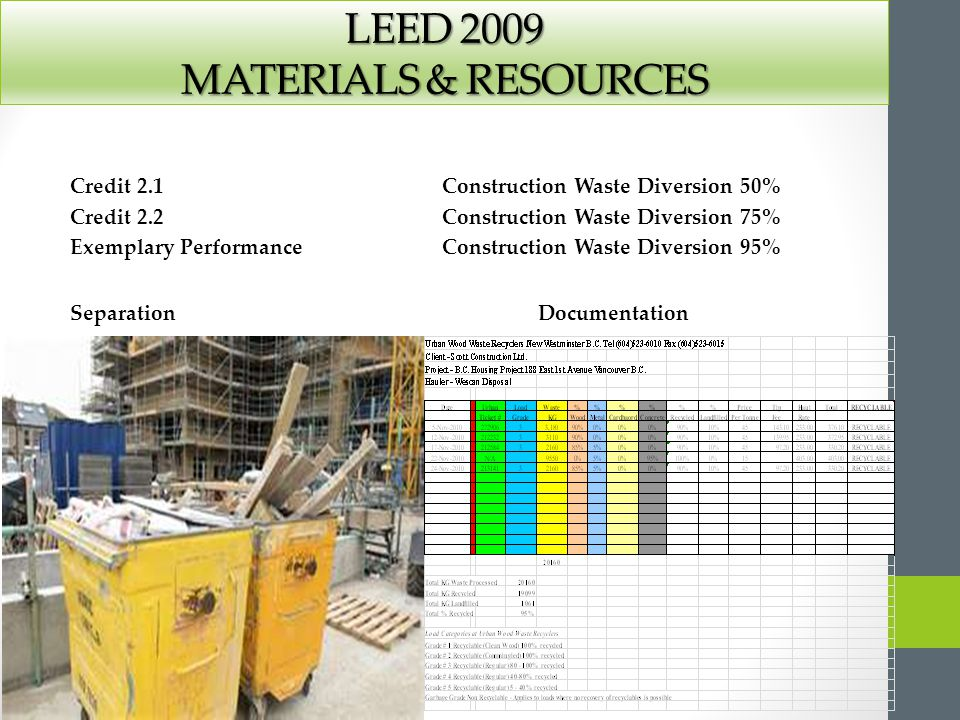 LEED 2009 MATERIALS & RESOURCES