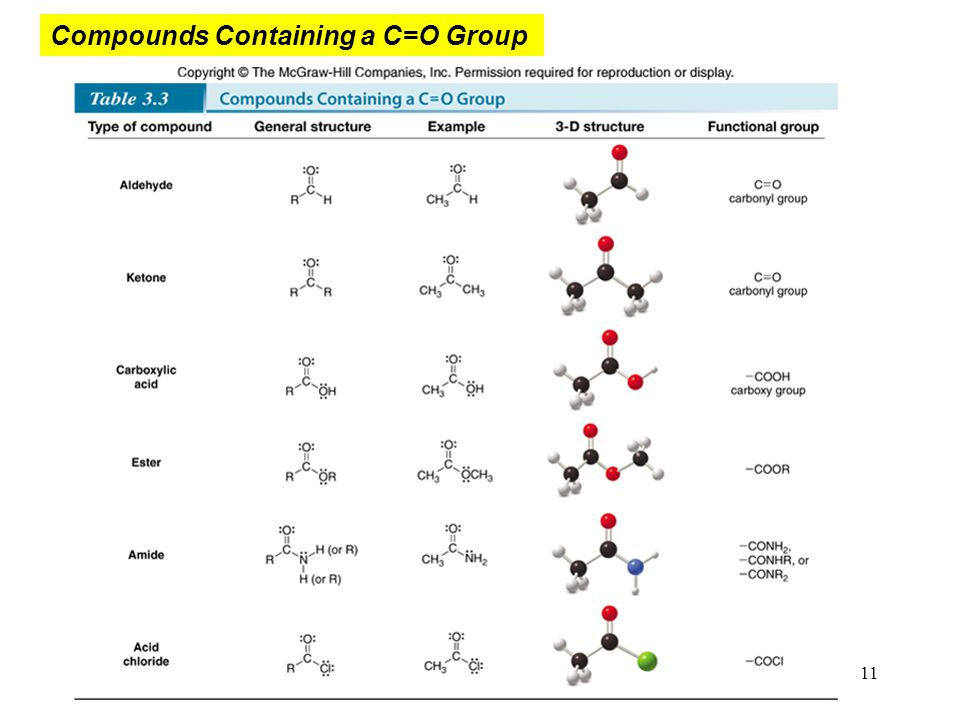 Compounds Containing a C=O Group