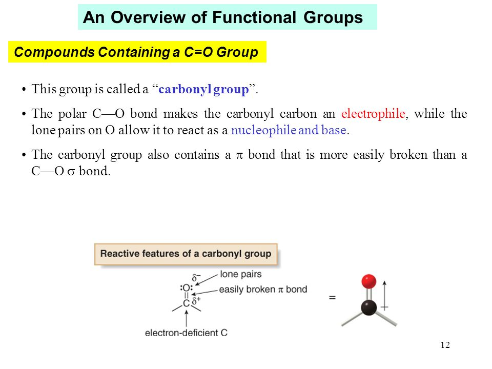 An Overview of Functional Groups