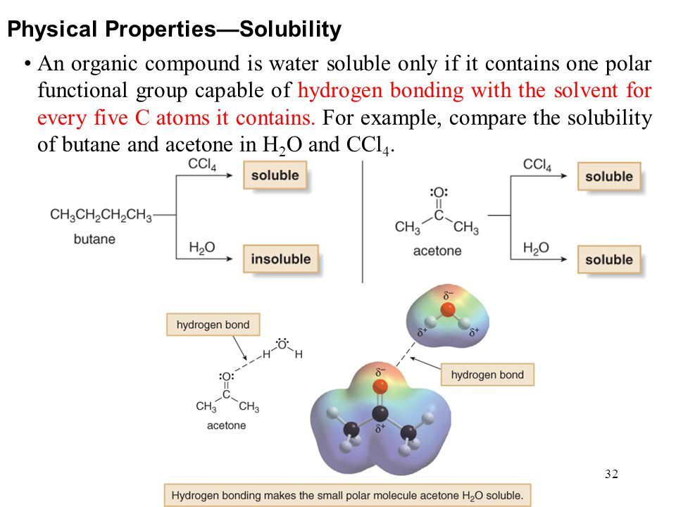 Physical Properties—Solubility