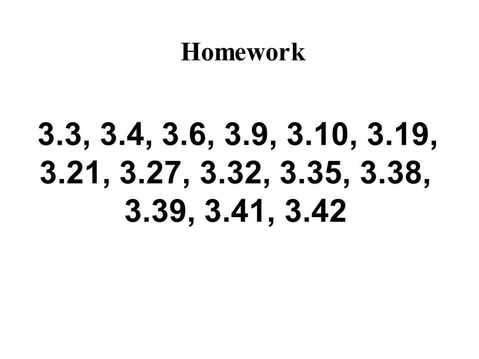 Homework 3.3, 3.4, 3.6, 3.9, 3.10, 3.19, 3.21, 3.27, 3.32, 3.35, 3.38, 3.39, 3.41, 3.42