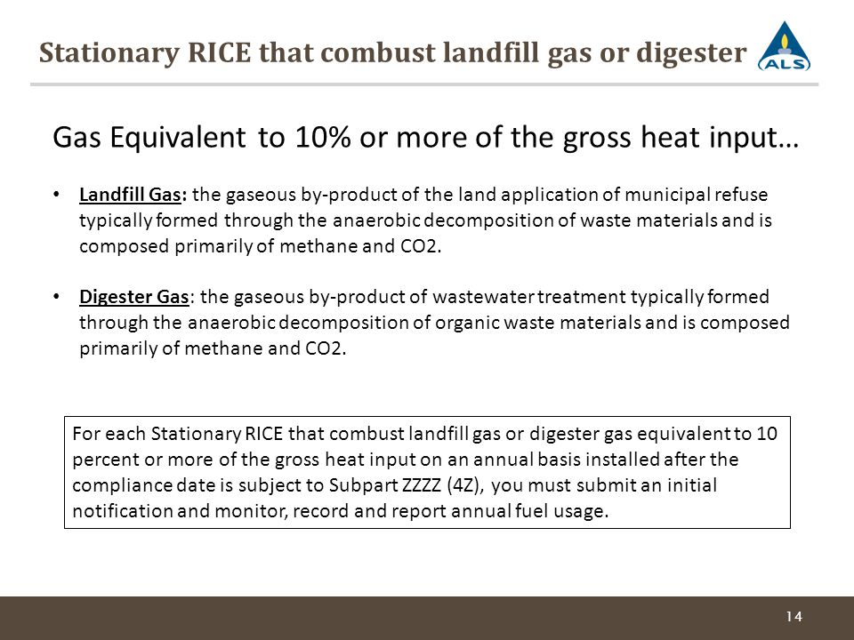 Stationary RICE that combust landfill gas or digester