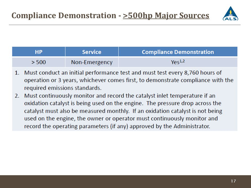 Compliance Demonstration - >500hp Major Sources