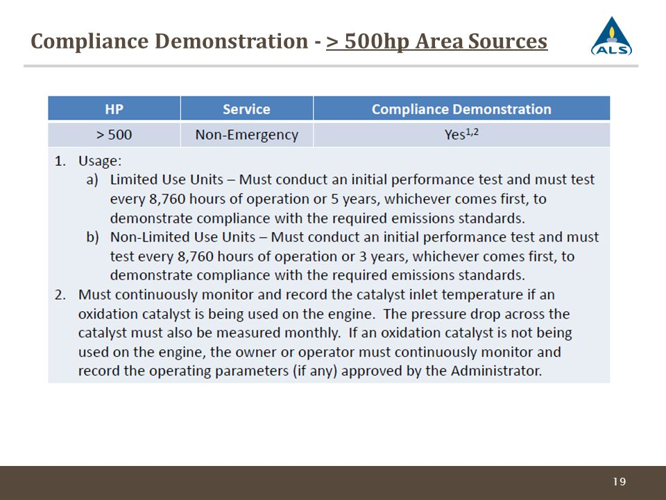 Compliance Demonstration - > 500hp Area Sources