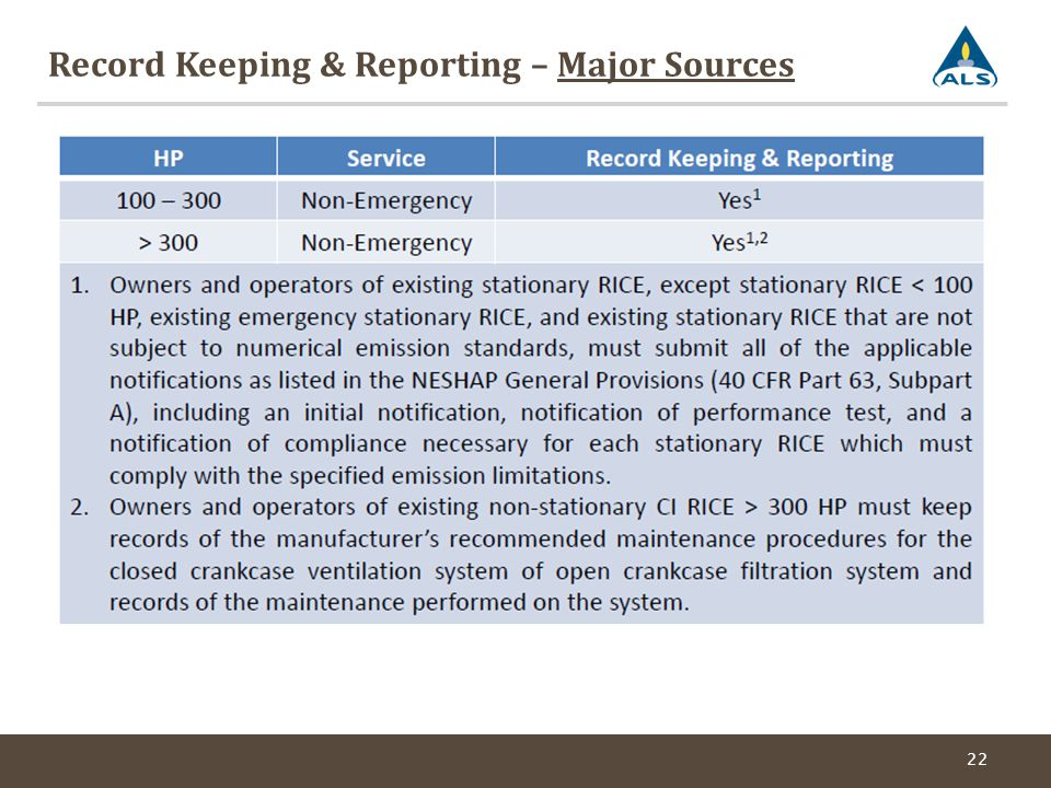 Record Keeping & Reporting – Major Sources