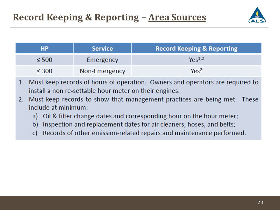 Record Keeping & Reporting – Area Sources