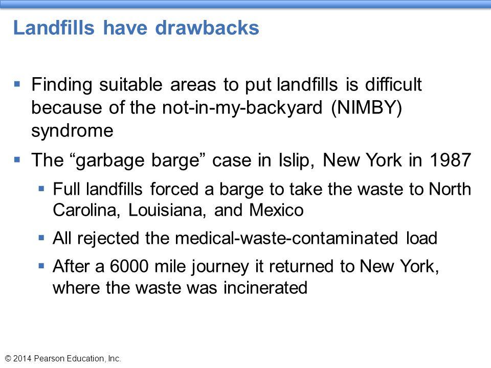 Landfills have drawbacks