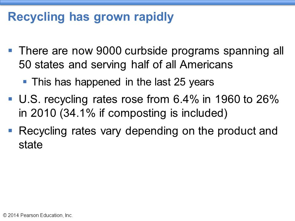 Recycling has grown rapidly
