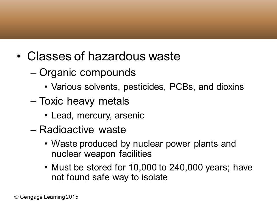 Classes of hazardous waste