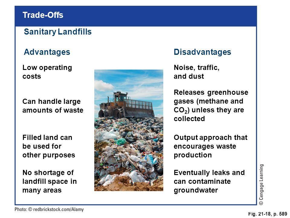 Trade-Offs Sanitary Landfills Advantages Disadvantages