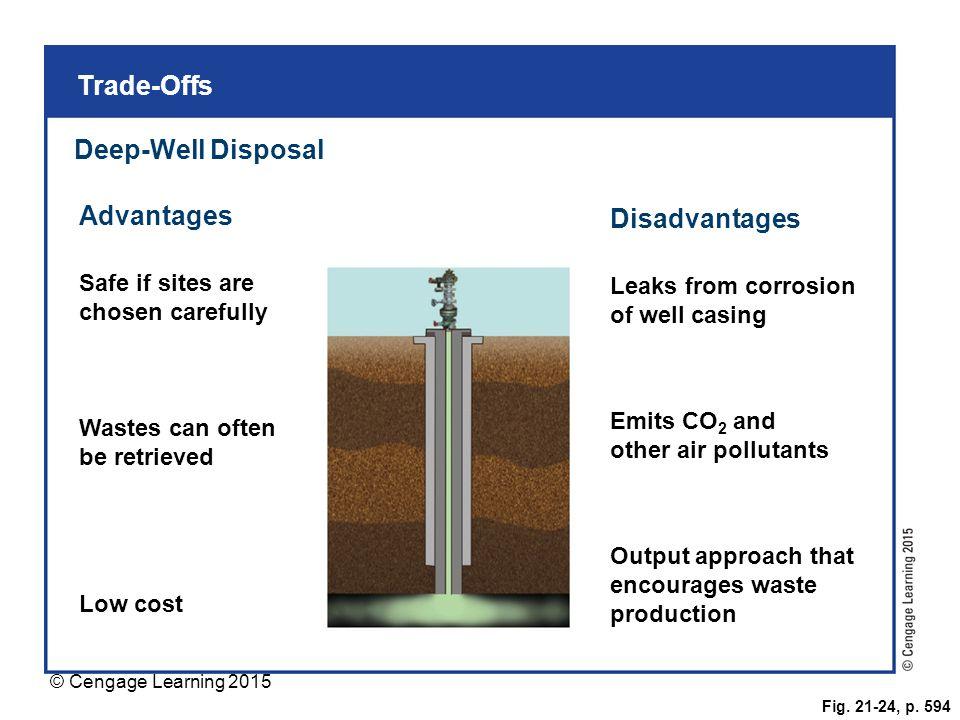 Trade-Offs Deep-Well Disposal Advantages Disadvantages