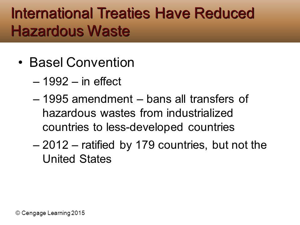 International Treaties Have Reduced Hazardous Waste
