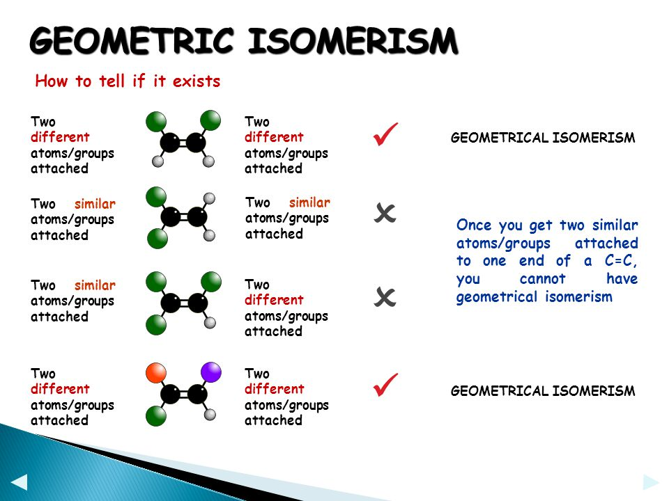 GEOMETRIC ISOMERISM How to tell if it exists    
