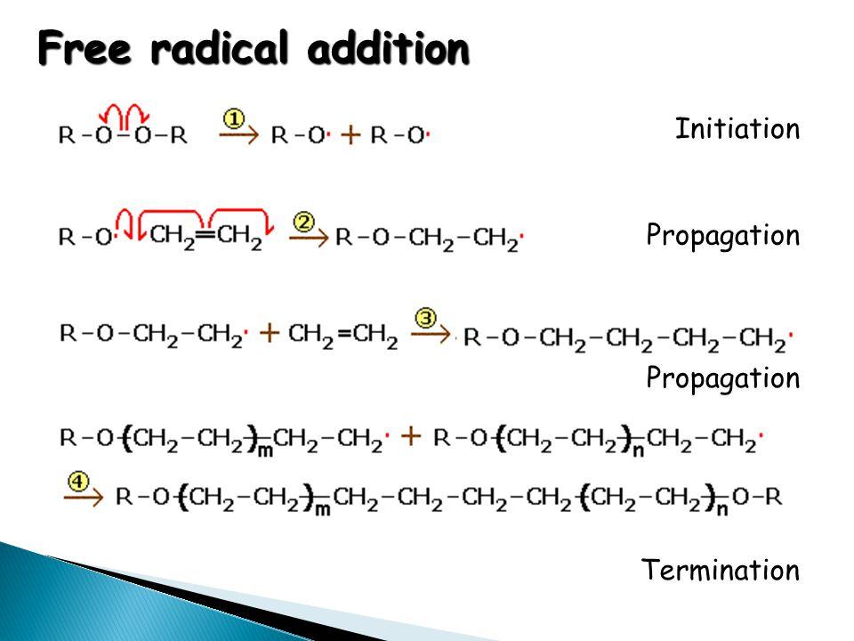 Free radical addition Initiation Propagation Propagation Termination