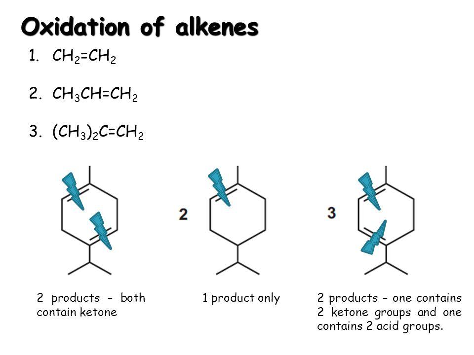 Oxidation of alkenes CH2=CH2 CH3CH=CH2 (CH3)2C=CH2