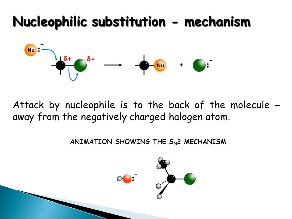 ANIMATION SHOWING THE SN2 MECHANISM