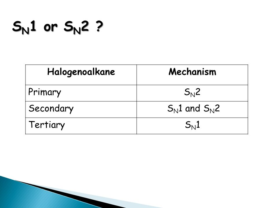 SN1 or SN2 Halogenoalkane Mechanism Primary SN2 Secondary