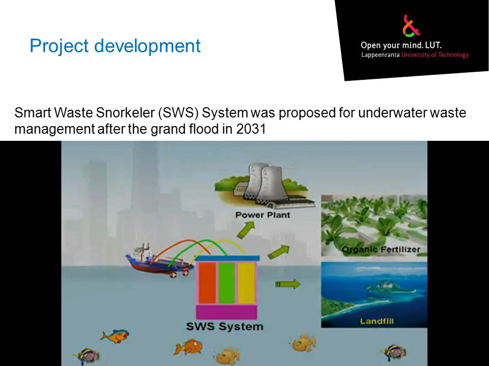 Project development Smart Waste Snorkeler (SWS) System was proposed for underwater waste management after the grand flood in 2031.