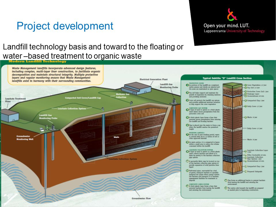 Project development Landfill technology basis and toward to the floating or water –based treatment to organic waste.