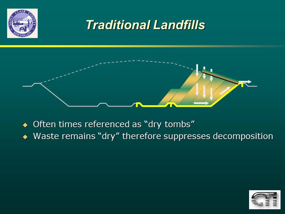 Traditional Landfills