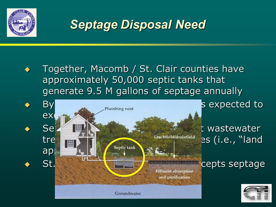 Septage Disposal Need Together, Macomb / St. Clair counties have approximately 50,000 septic tanks that generate 9.5 M gallons of septage annually.