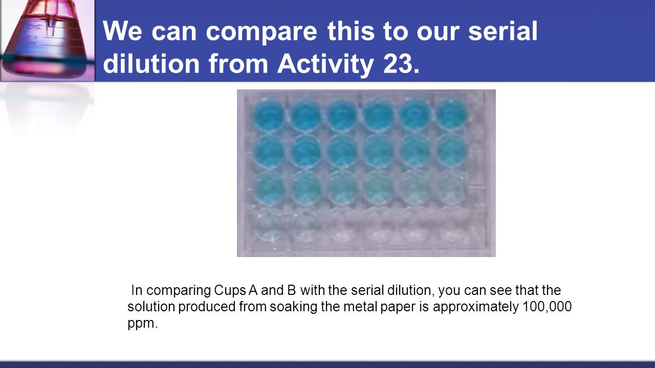 We can compare this to our serial dilution from Activity 23.