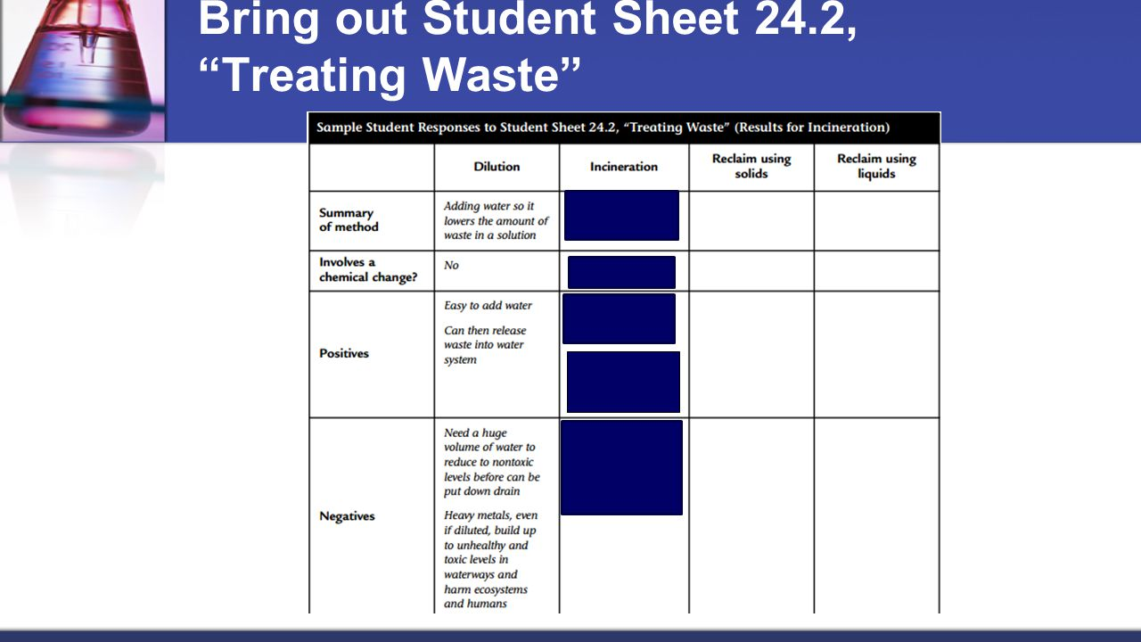Bring out Student Sheet 24.2, Treating Waste