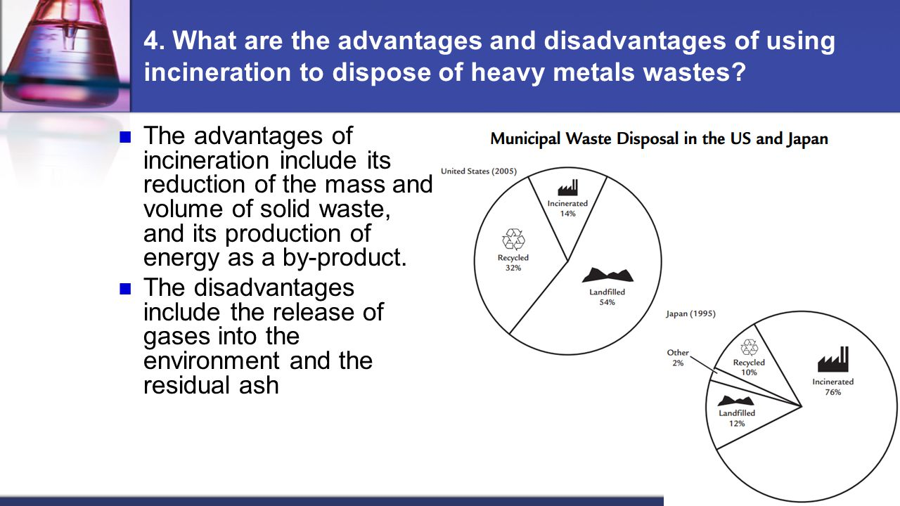 Incinerating Waste Activity 26 Page B ppt video online ...