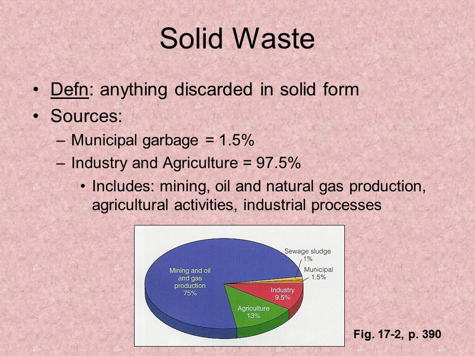 Solid Waste Defn: anything discarded in solid form Sources: