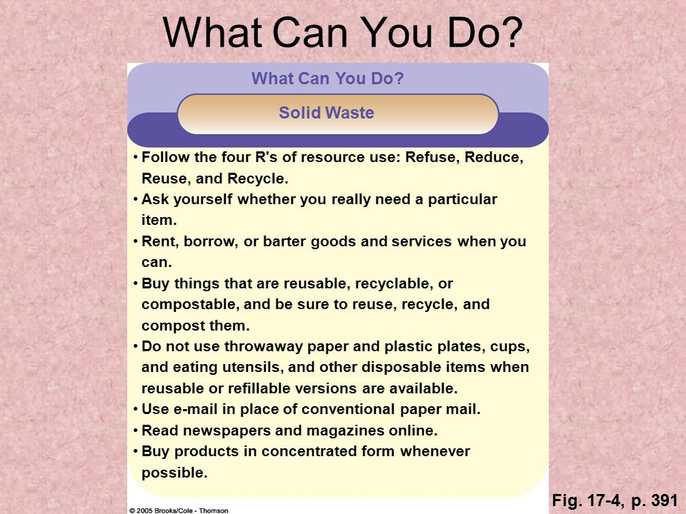 What Can You Do What Can You Do Solid Waste Fig. 17-4, p. 391