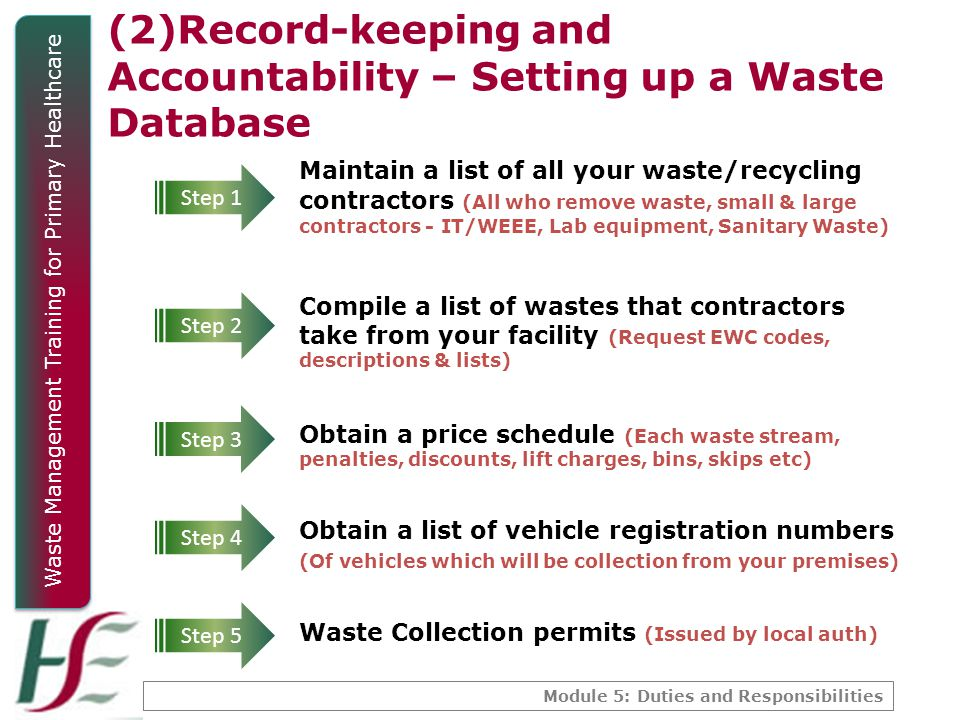 (2)Record-keeping and Accountability – Setting up a Waste Database