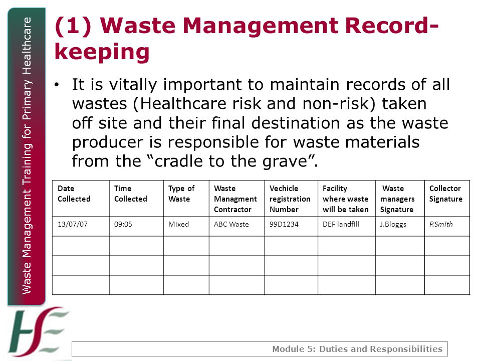 (1) Waste Management Record-keeping