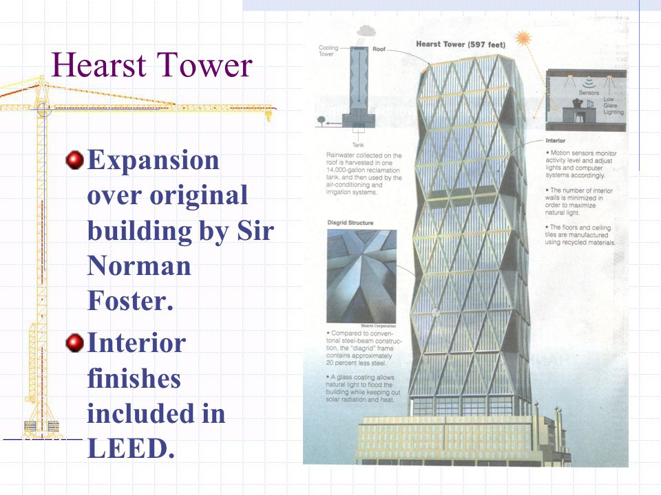 Hearst Tower Expansion over original building by Sir Norman Foster.
