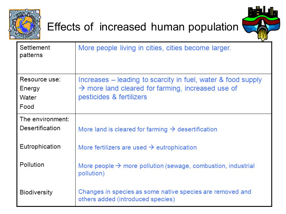Effects of increased human population