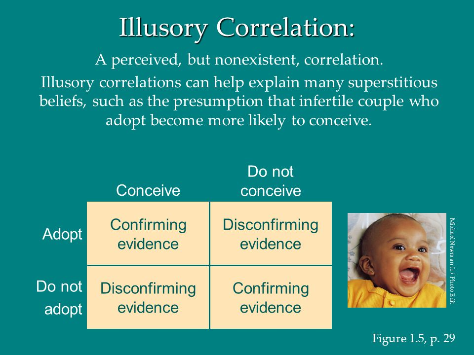 Illusory Correlation: