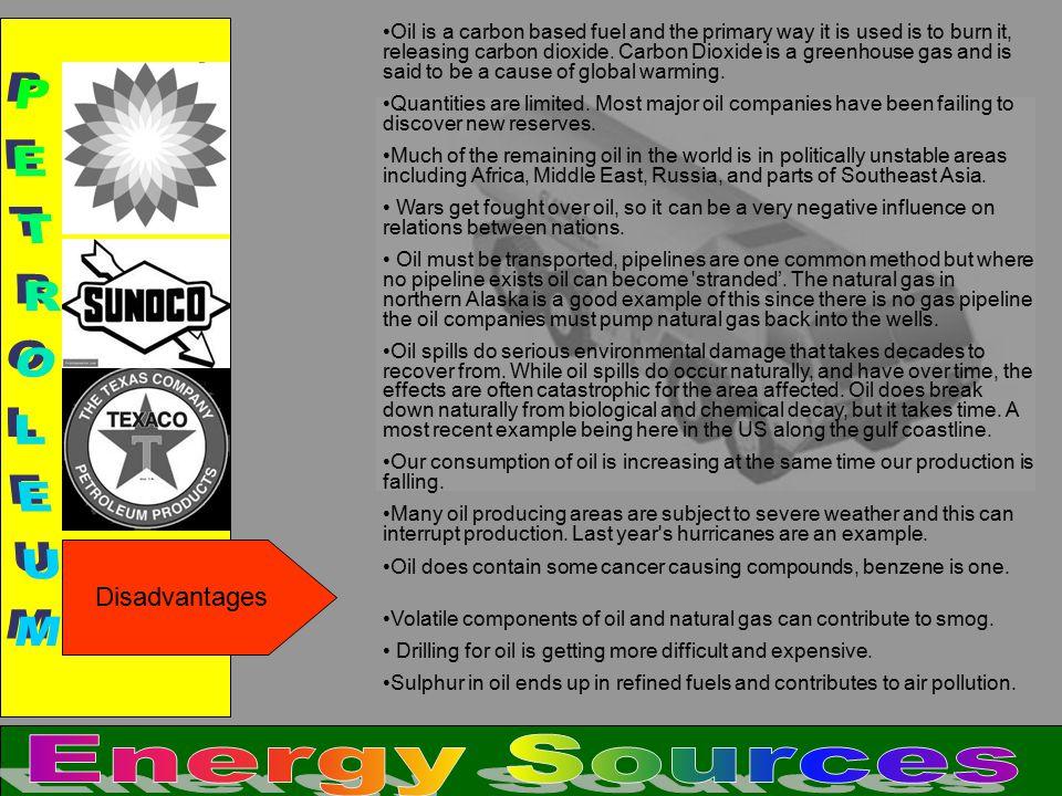 PETROLEUM Energy Sources Disadvantages