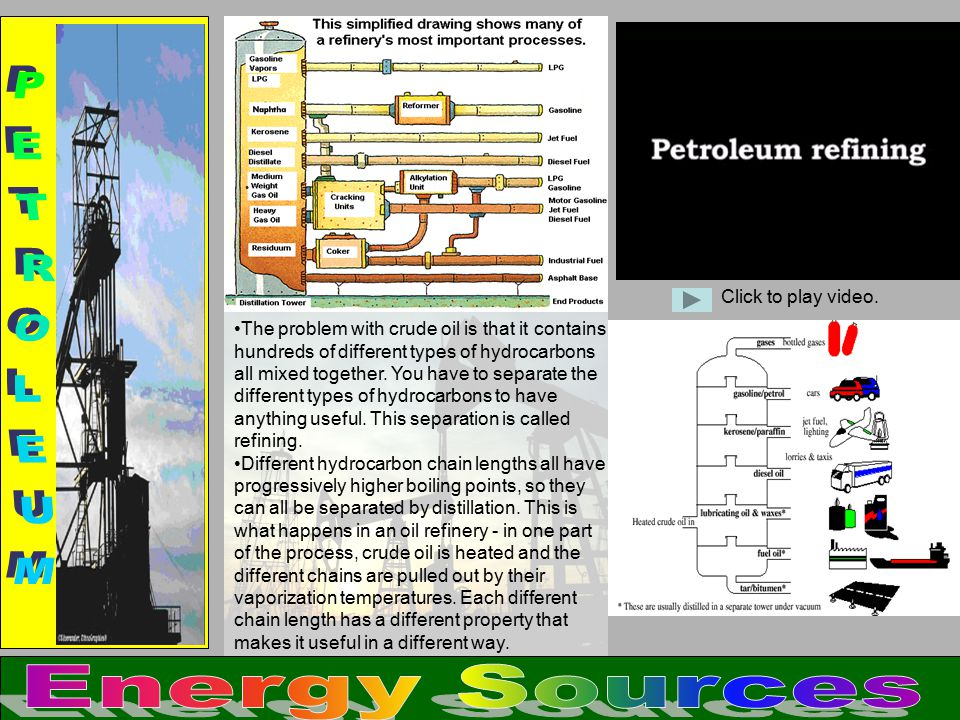PETROLEUM Energy Sources Click to play video.