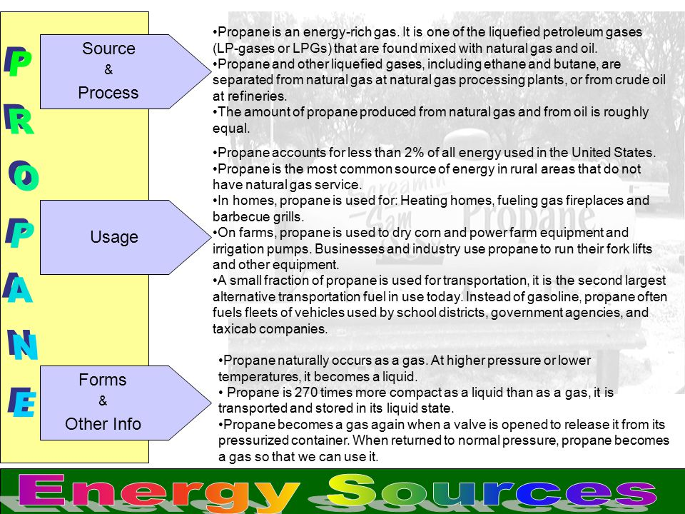 PROPANE Energy Sources Source Process Usage Forms Other Info